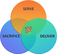 Serve Sacrifice & Deliver
